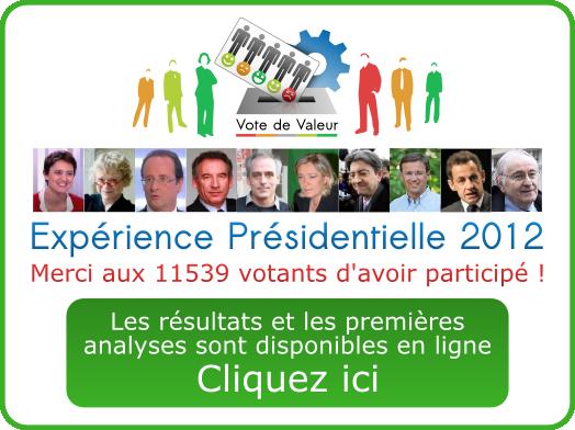 Résulatts Expérience 2012
